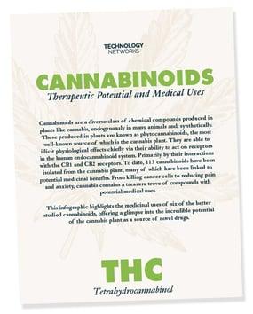 cannabinoids_infographic_landingpage.jpg