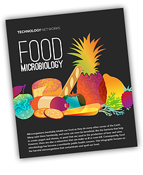 FoodMicrobiology_infographic