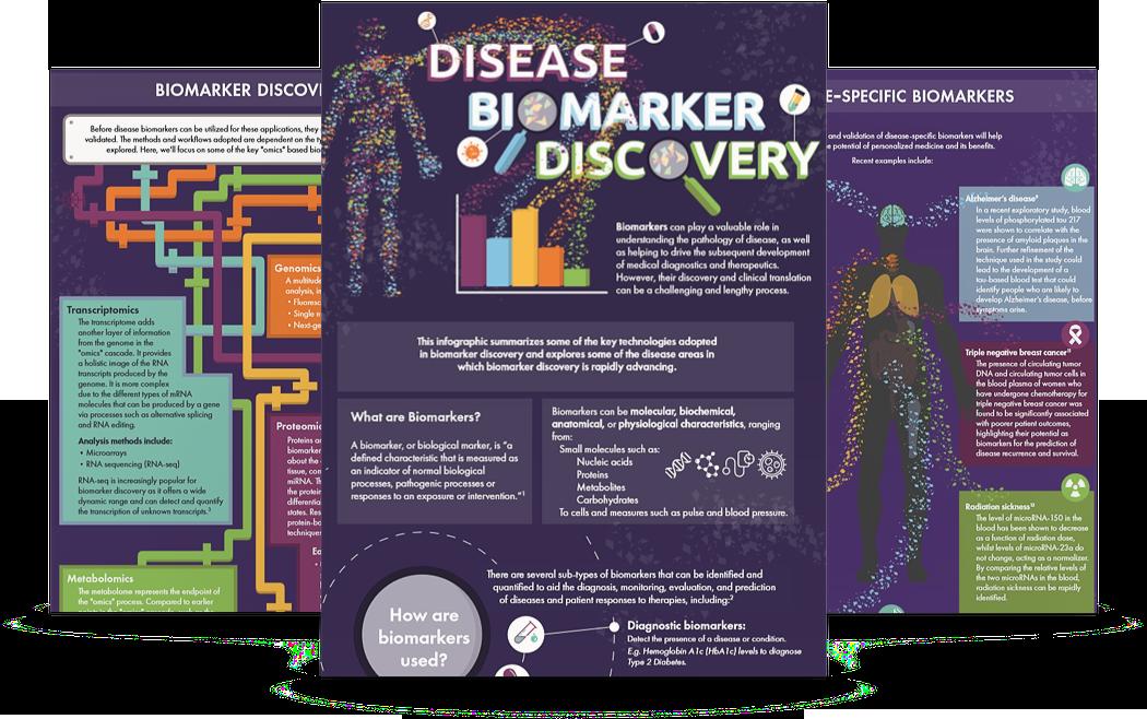 DiseaseBiomarker