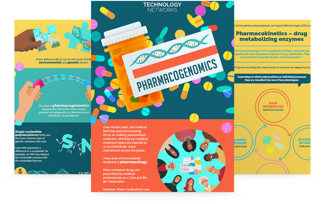 PharmacokineticsImage