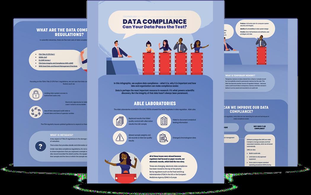 DataComplianceMokeUp