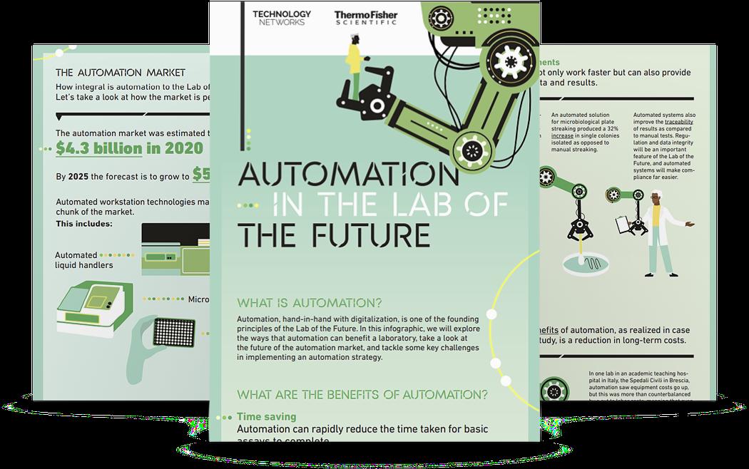 AutomationofLabinthefuturemokeup