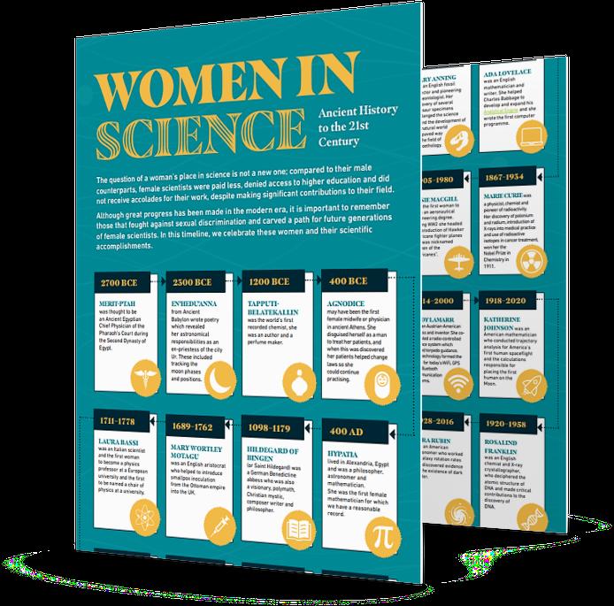 WomenInScienceInfographic